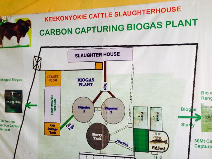The Maasai Biogas plant from slaughterhouse waste #CBA9 http://t.co/j5JbeIg6Wd