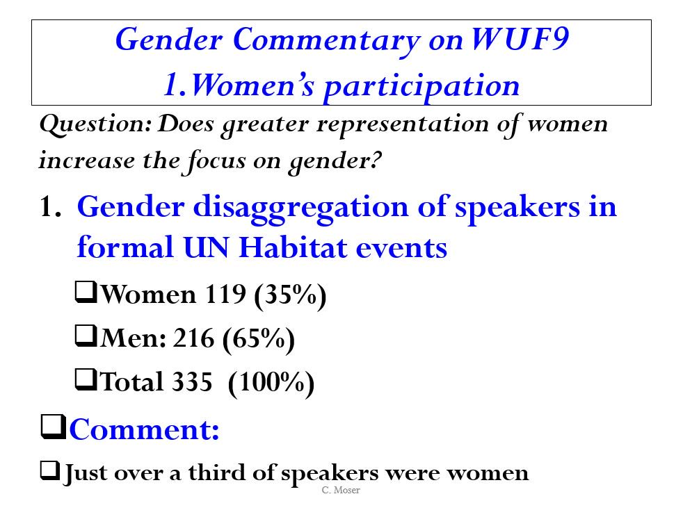 Analysis: does one-third of speakers at the #WUF9 actually influence the discussion? #gender https://t.co/A9Vgw4rKVn