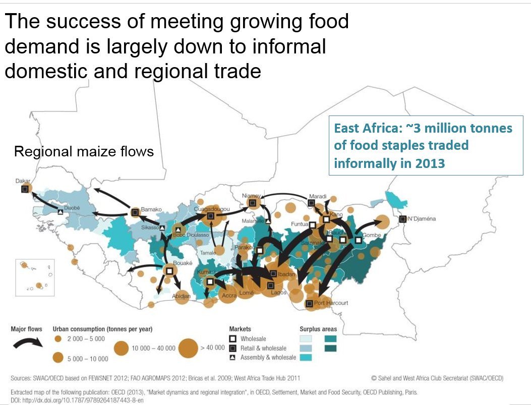 Success of meeting growing food demand is largely down to #informal domestic and regional trade #GlobalBPS https://t.co/1WrbMjbWZi