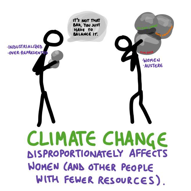 Integrating climate change into development agendas : #vizthink at #zerozero : http://t.co/BYdEJJ5CTp